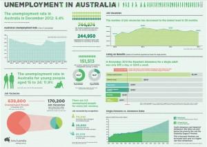 infographic-unemployment-3